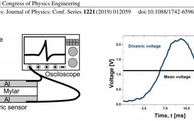 Artículo de libre acceso de la LCF: Electromechanical characterization of didactical piezoelectric sensors based on crystalline grade PET